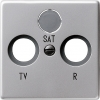 Cover plate for coaxial antenna socket